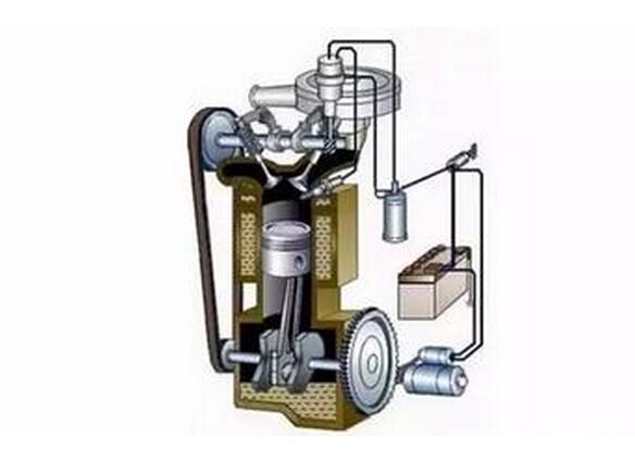 气缸在发动机壳体(机匣)上的排列形式多为星形或v形