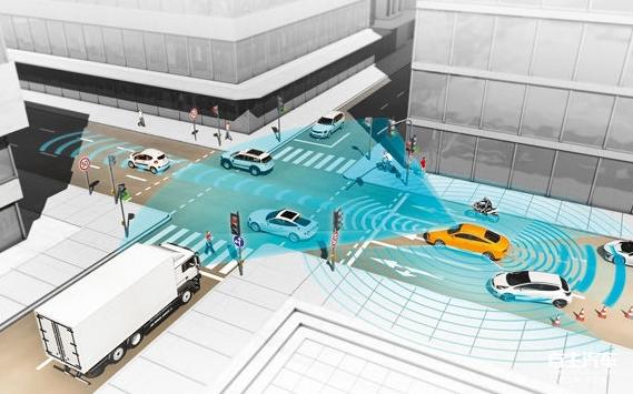 对于自动驾驶汽车来说,激光雷达的优点和缺点都非常明显。在车顶上安装一个镭射器,汽车每秒都可以捕获到上百万信息点,迅速形成对周围环境的 3D 影像。但一个重大的问题是,激光雷达组件的价格比汽车还要贵。谷歌早期汽车上搭载的高性能激光雷达价格为 70000 美元;激光雷达先驱 Velodyne 制造的光谱较短、视角较窄的设备仍需要上千美金。 实践中总有一些其他方法可以替代激光雷达。比如特斯拉的汽车就使用较为便宜的雷达、摄像机和超声波传感器。但是今年夏天 Model S 的那场致命事故也说明,这种替代方式跟理想