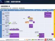 2017上海车展开幕:118款首发车型详细图解