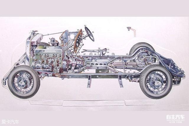 摩托车启动机电路图原理