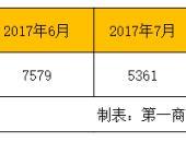 前9月新能源客车格局变化:中车、银隆和申龙来势汹涌