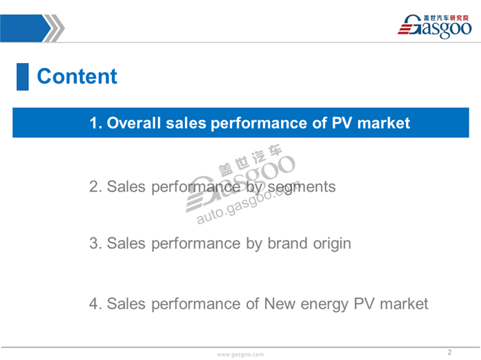Sales Analysis,Jan.,NEV, PV Market